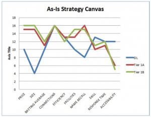 as-is-strategy-canvis